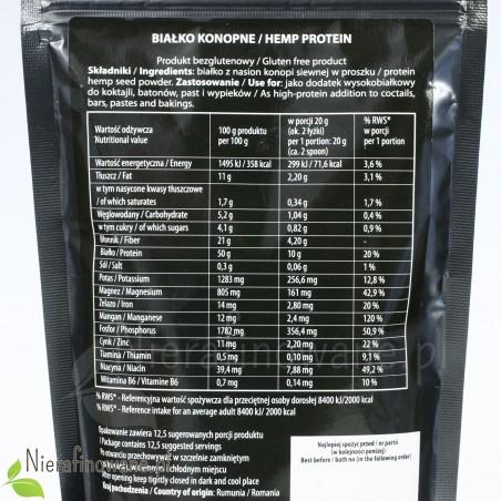 Białko Konopne - wartości odżywcze